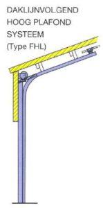 Railsysteem Hoog plafond daklijnvolgend