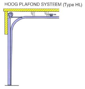Railsysteem Hoog plafond systeem