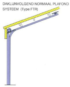 Railsysteem Normaal plafond daklijn volgend